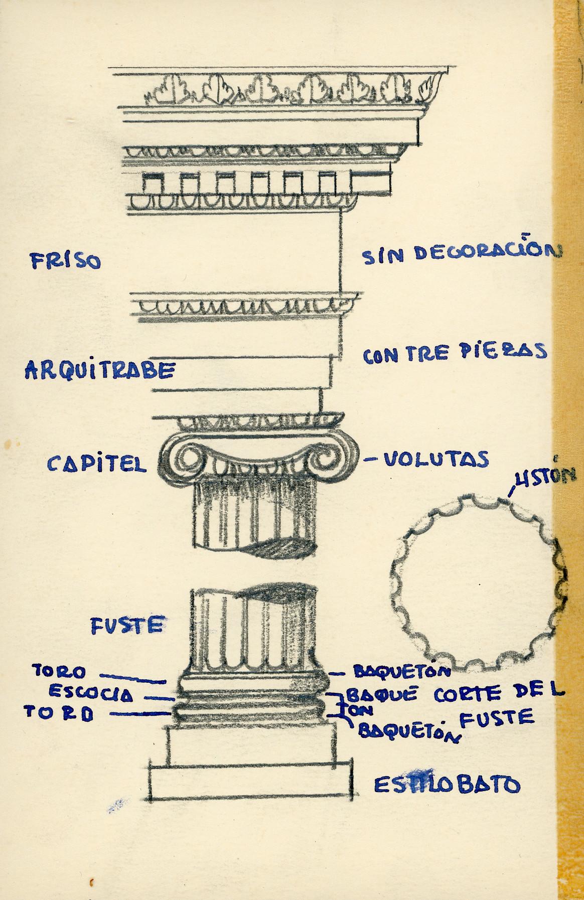 Donación de materiales al archivo pedagógico María Goyri y Jimena Menéndez-Pidal